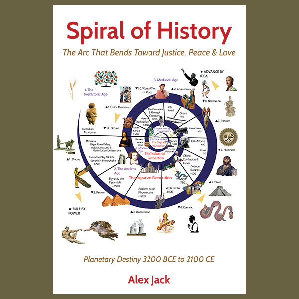 Spiral of History